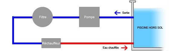 Schema Elettrico Per Piscina : Riscaldatore elettrico inox